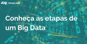 Wordpress etapas-do-big-data-axe-tecnologia